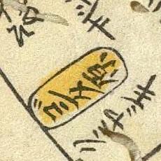 Anchin Rise map, 1748